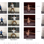 Deepfake Dancing